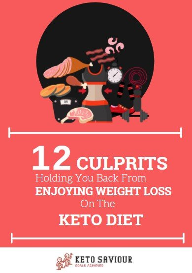 Keto_goals_ebook
